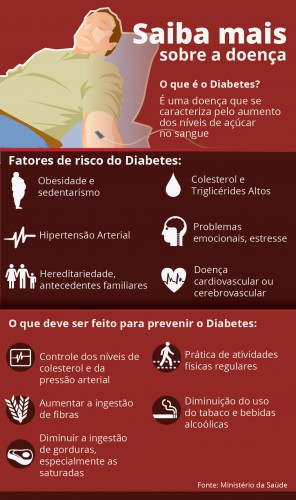 InfrogrficoDiabetes