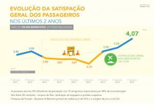 evolucao-satisfacao-passageiro-01-01-01