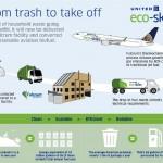 Companhia aérea americana usa lixo como combustível nas aeronaves